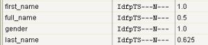 Luke (Lucene Index Toolbox)