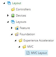 SXA MVC Layout